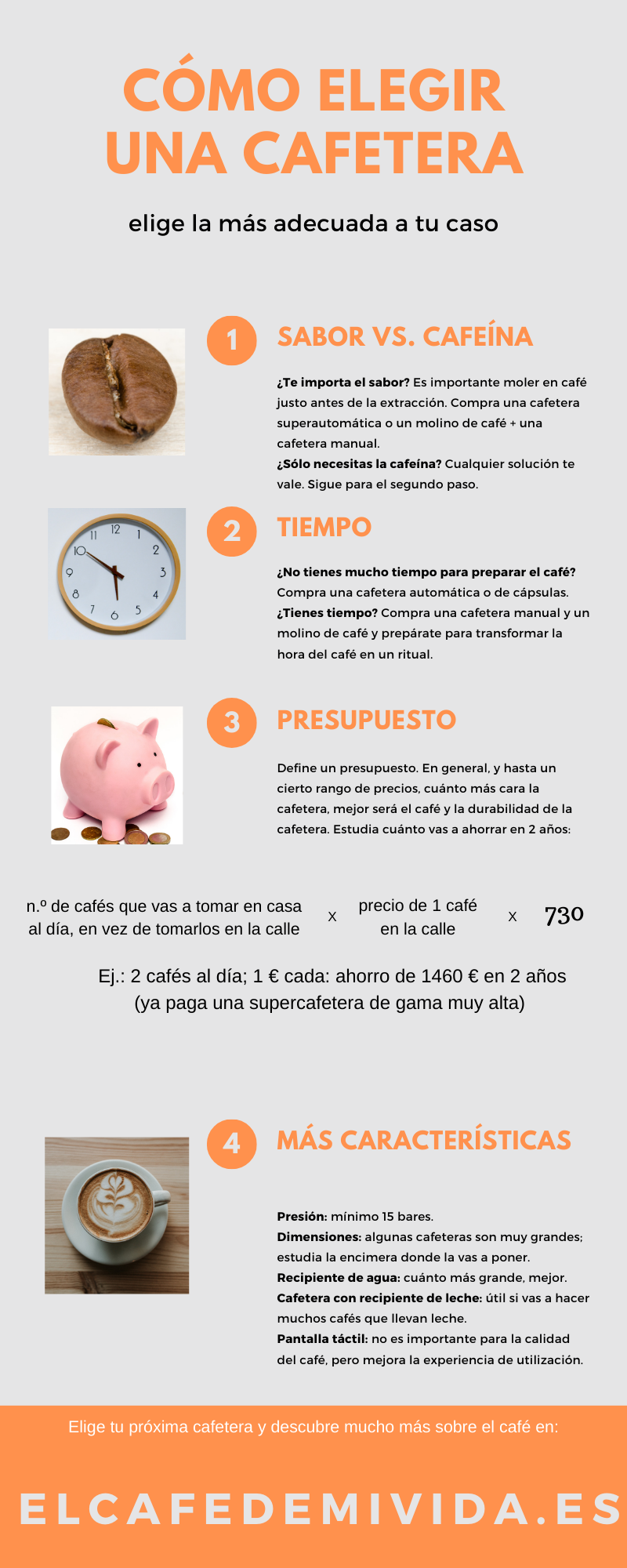 Cómo elegir una cafetera express - infografía